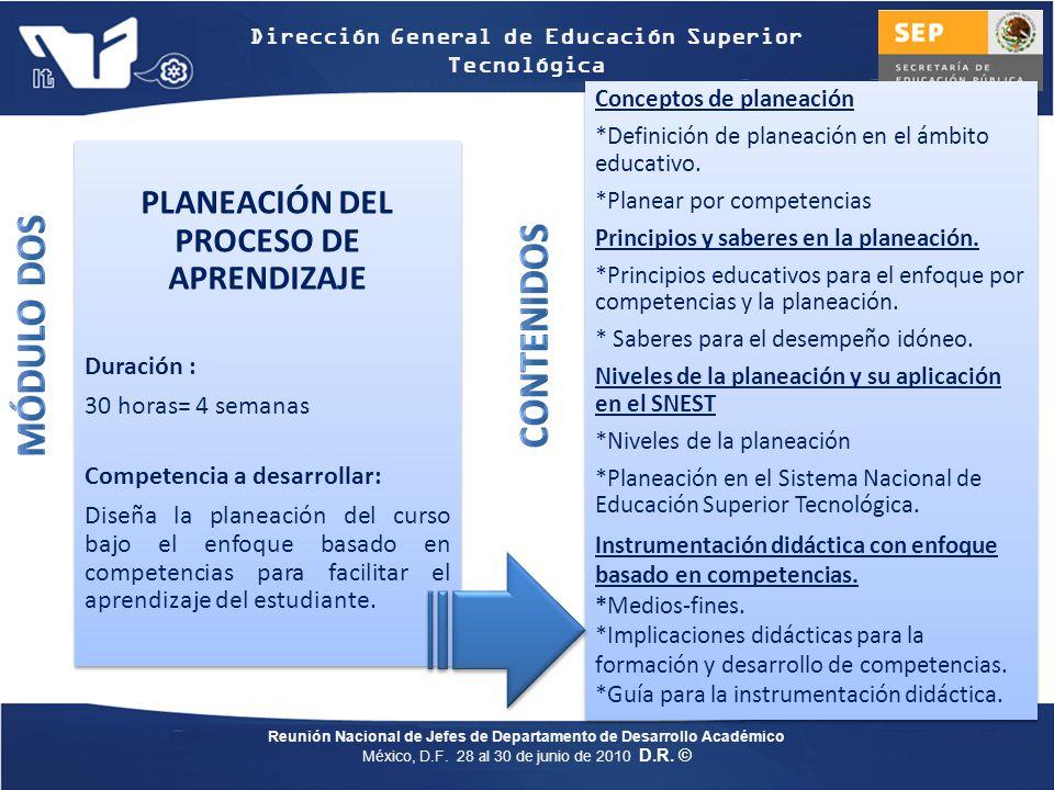 Reunión Nacional de Jefes de Departamento de Desarrollo Académico México, D.F.