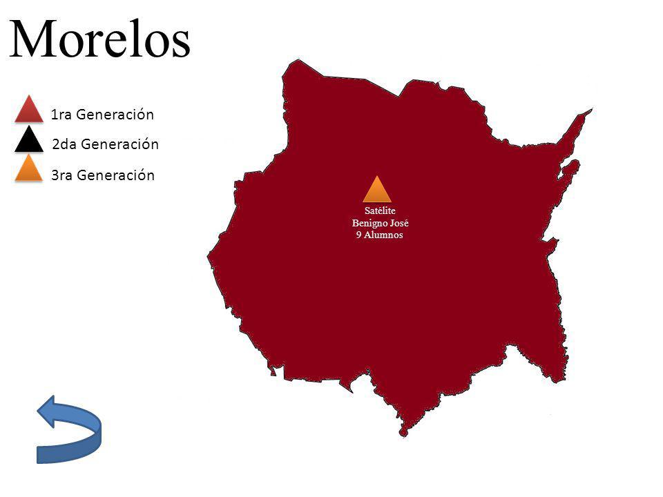 Morelos 1ra Generación 2da Generación 3ra Generación Satélite Benigno José 9 Alumnos