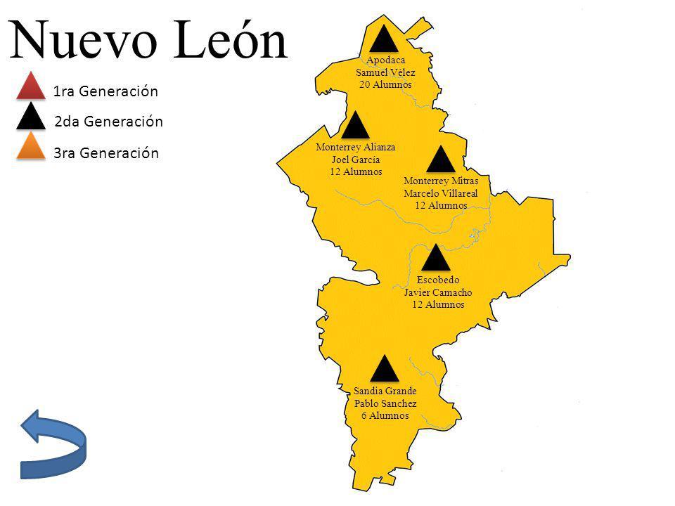 Nuevo León 1ra Generación 2da Generación 3ra Generación Sandia Grande Pablo Sanchez 6 Alumnos Escobedo Javier Camacho 12 Alumnos Monterrey Mitras Marc