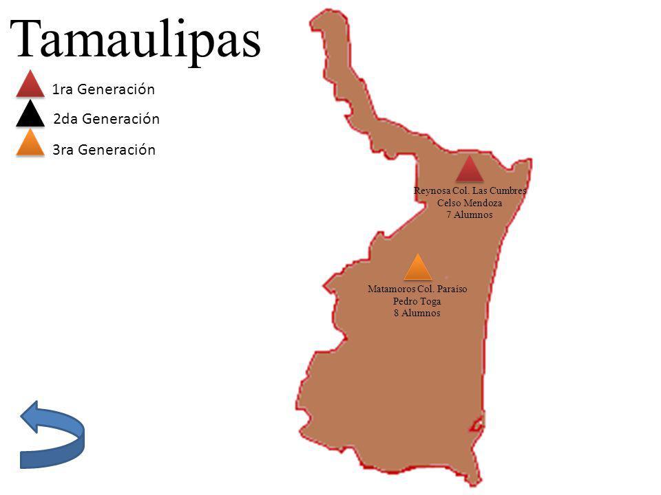 Tamaulipas 1ra Generación 2da Generación 3ra Generación Reynosa Col. Las Cumbres Celso Mendoza 7 Alumnos Matamoros Col. Paraíso Pedro Toga 8 Alumnos
