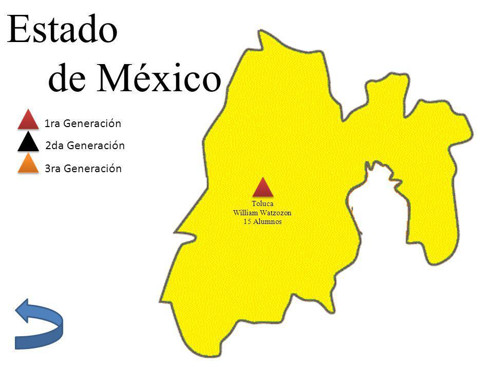 Estado de México 1ra Generación 2da Generación 3ra Generación Toluca William Watzozon 15 Alumnos