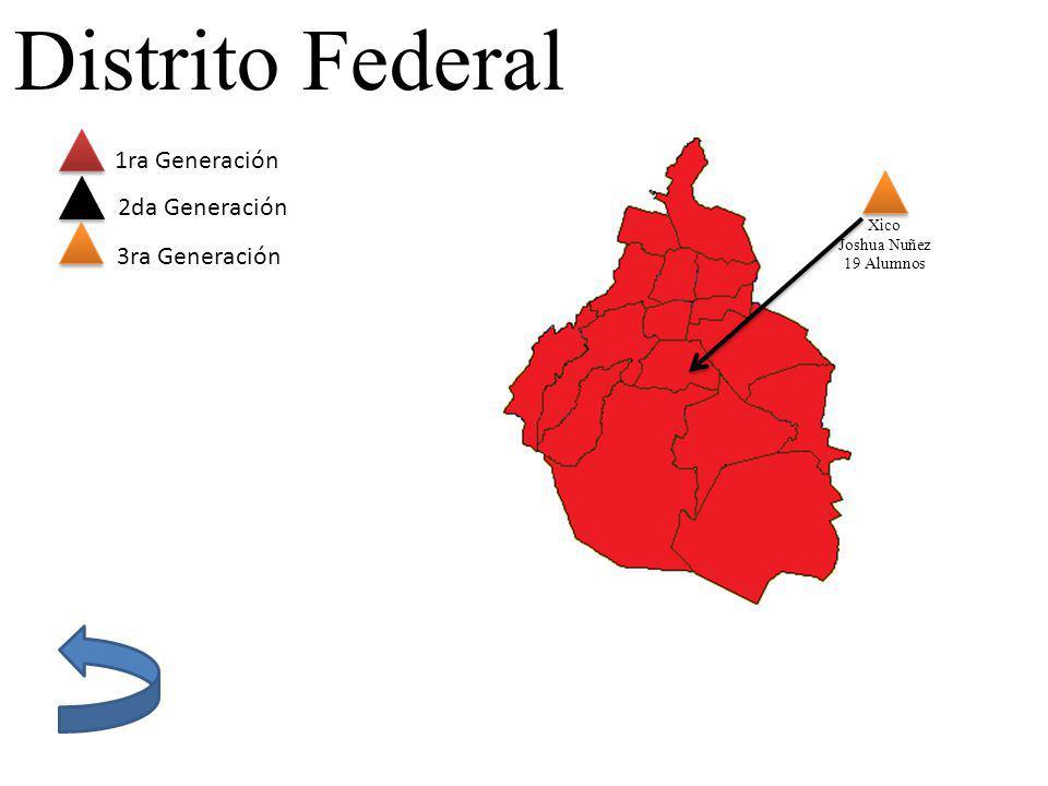 Distrito Federal 1ra Generación 2da Generación 3ra Generación Xico Joshua Nuñez 19 Alumnos