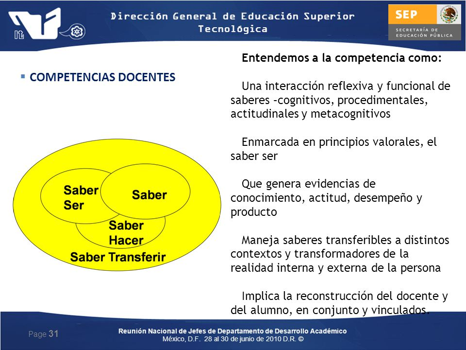 Reunión Nacional de Jefes de Departamento de Desarrollo Académico México, D.F. 28 al 30 de junio de 2010 D.R. © Dirección General de Educación Superio