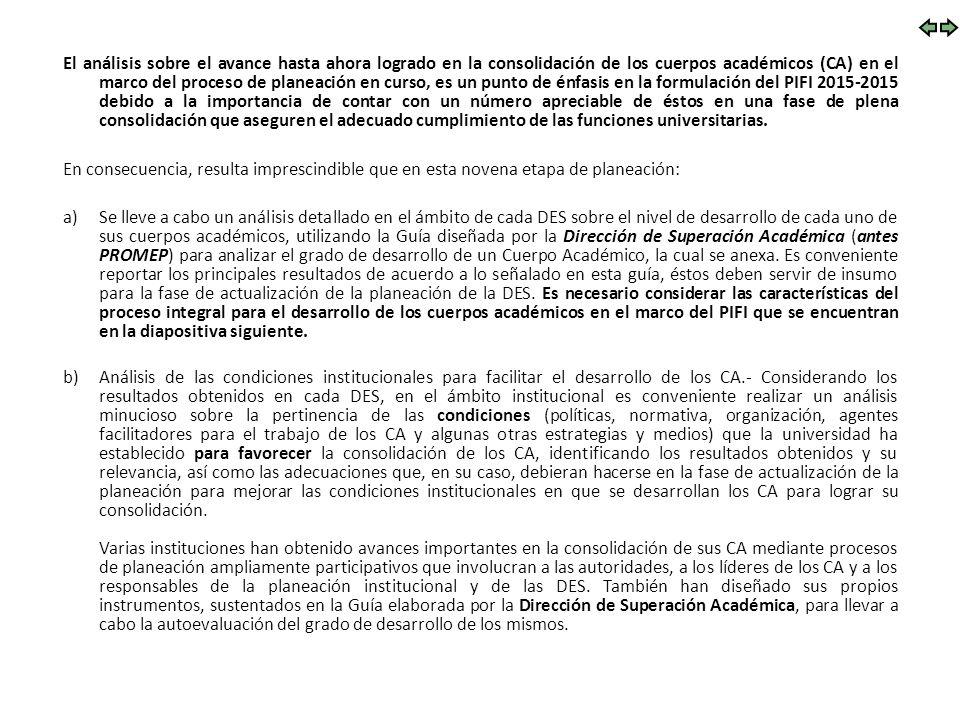 Análisis detallado de los CA (1) Identificar los pares académicos con los cuales el CA tiene interacción en el ámbito nacional e internacional.