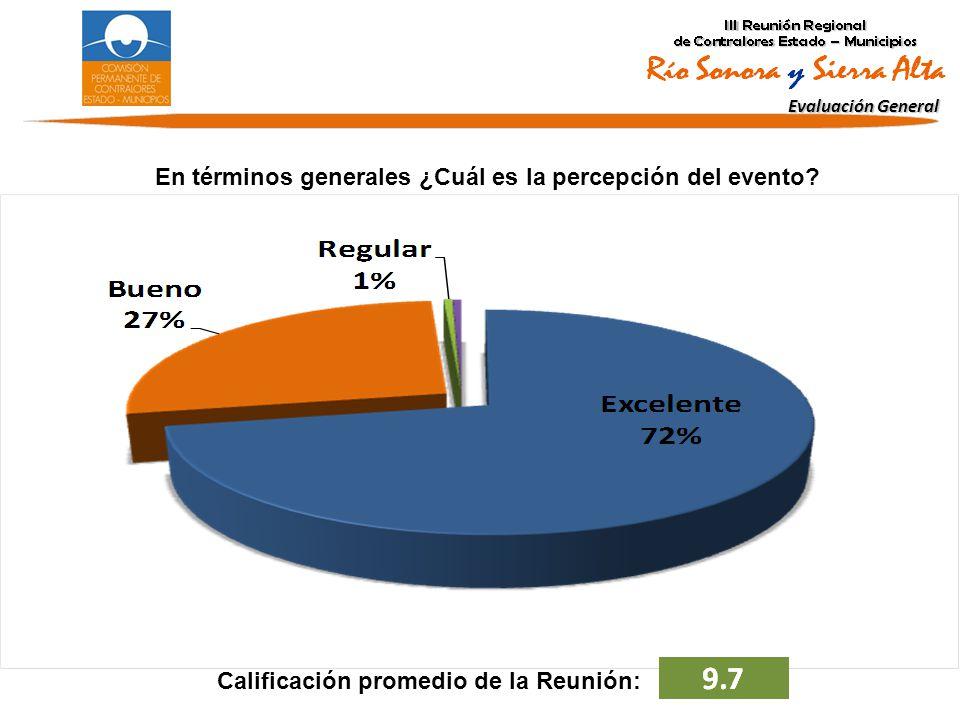 En términos generales ¿Cuál es la percepción del evento Calificación promedio de la Reunión: