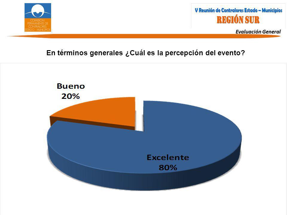 En términos generales ¿Cuál es la percepción del evento?