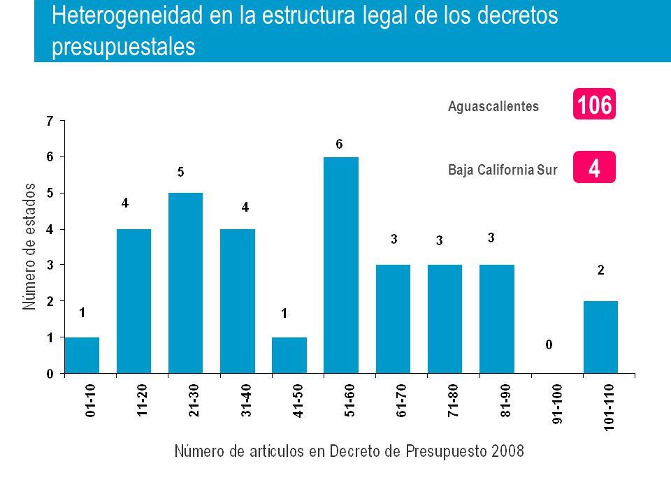Heterogeneidad en la estructura legal de los decretos presupuestales 4 Baja California Sur Aguascalientes 106