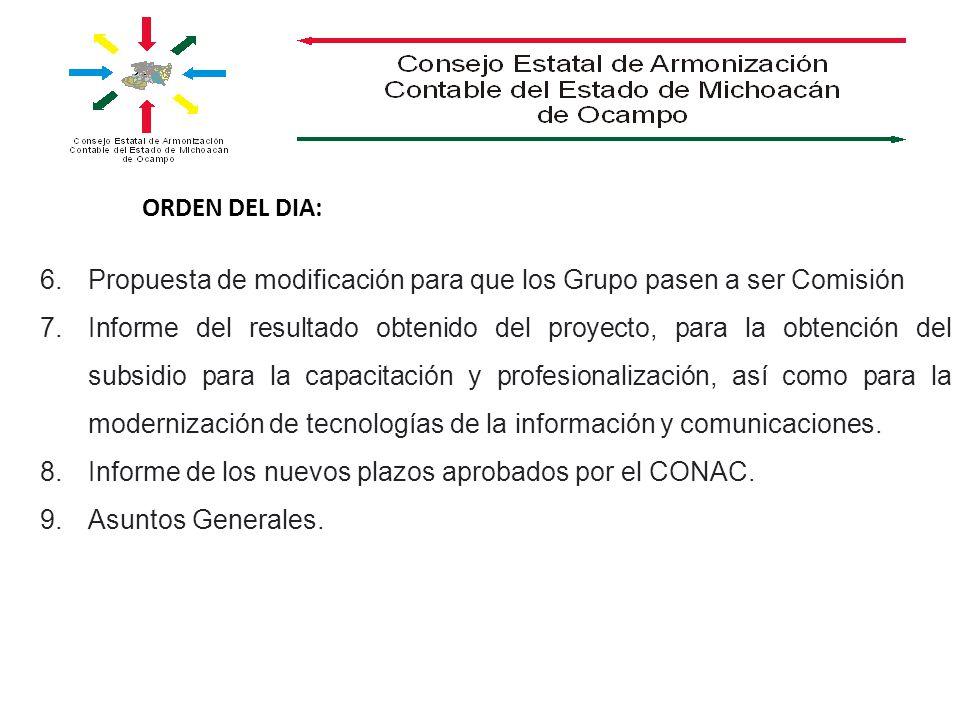 ORDEN DEL DIA: 6.Propuesta de modificación para que los Grupo pasen a ser Comisión 7.Informe del resultado obtenido del proyecto, para la obtención de