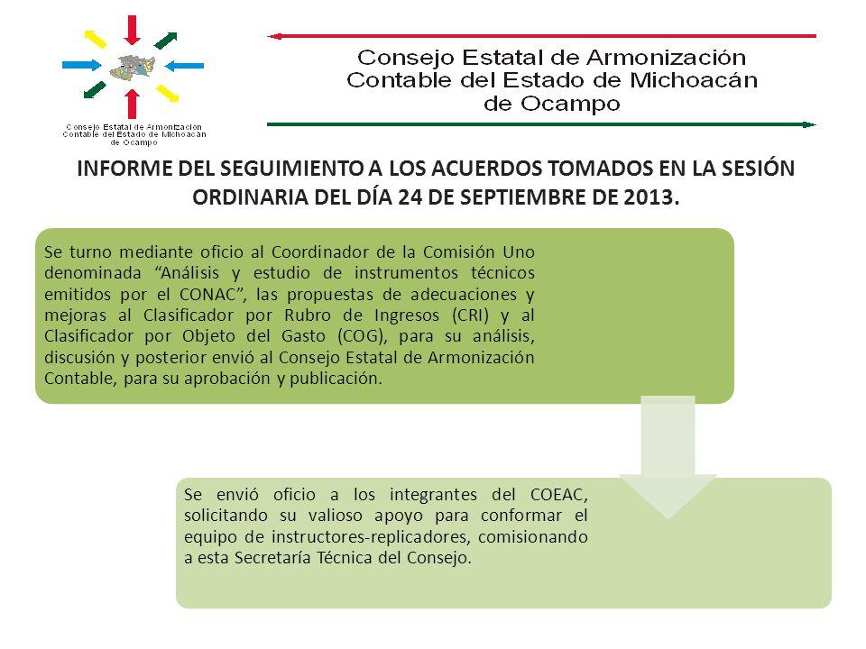 INFORME DEL SEGUIMIENTO A LOS ACUERDOS TOMADOS EN LA SESIÓN ORDINARIA DEL DÍA 24 DE SEPTIEMBRE DE 2013.