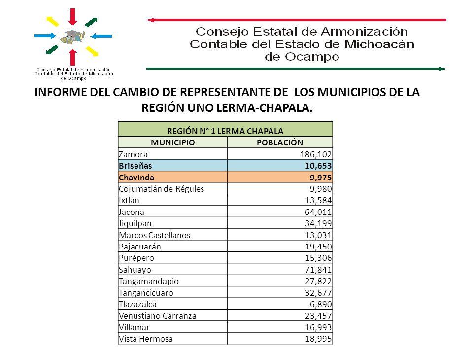 INFORME DEL CAMBIO DE REPRESENTANTE DE LOS MUNICIPIOS DE LA REGIÓN UNO LERMA-CHAPALA.