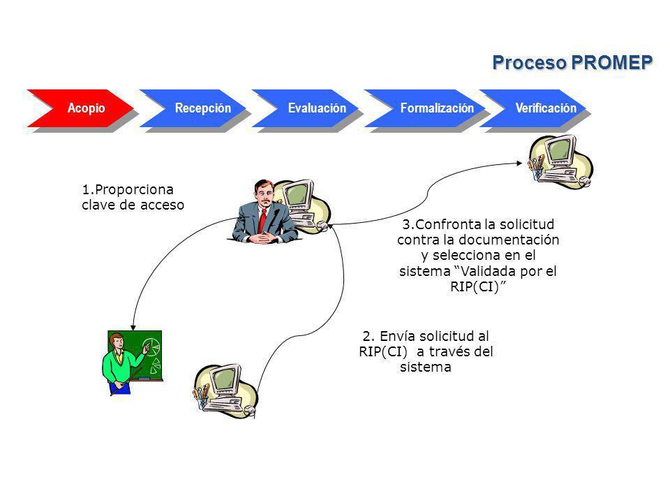 Acopio Recepción Evaluación Formalización Verificación 1.Proporciona clave de acceso 2.