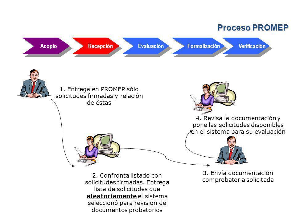 Acopio Recepción Evaluación Formalización Verificación 2.