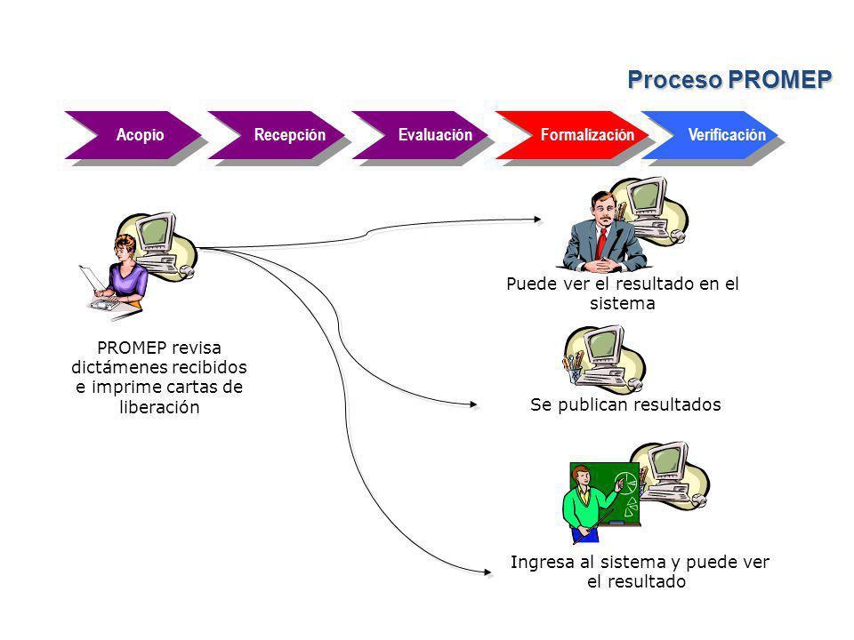 Acopio Recepción Evaluación Formalización Verificación PROMEP revisa dictámenes recibidos e imprime cartas de liberación Se publican resultados Ingresa al sistema y puede ver el resultado Puede ver el resultado en el sistema Proceso PROMEP