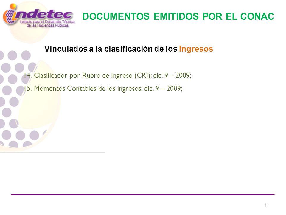 DOCUMENTOS EMITIDOS POR EL CONAC 14.Clasificador por Rubro de Ingreso (CRI): dic.