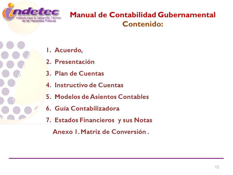 1.Acuerdo, 2.Presentación 3.Plan de Cuentas 4.Instructivo de Cuentas 5.Modelos de Asientos Contables 6.Guía Contabilizadora 7.Estados Financieros y sus Notas Anexo 1.