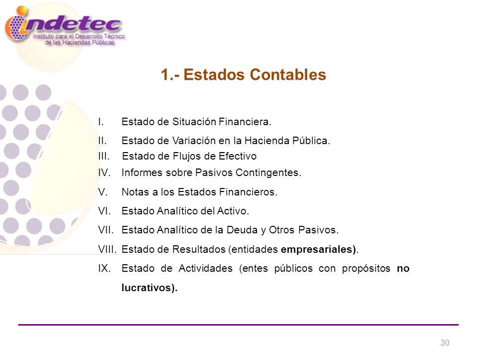 1.- Estados Contables I.Estado de Situación Financiera.