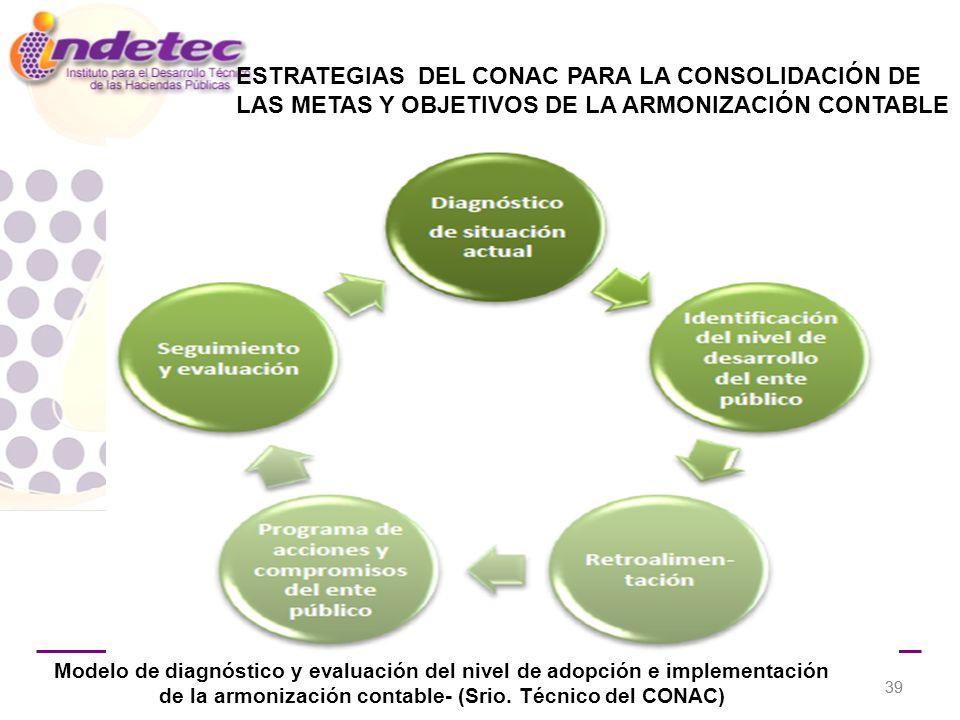 39 Modelo de diagnóstico y evaluación del nivel de adopción e implementación de la armonización contable- (Srio.