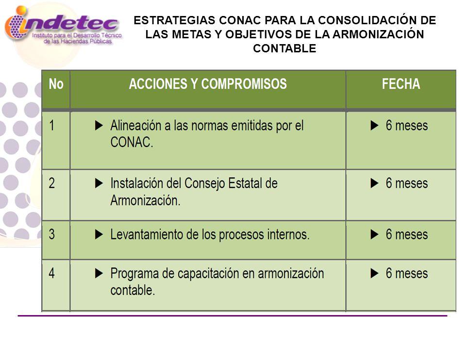 ESTRATEGIAS CONAC PARA LA CONSOLIDACIÓN DE LAS METAS Y OBJETIVOS DE LA ARMONIZACIÓN CONTABLE