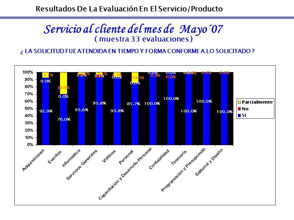 Resultados De La Evaluación En El Servicio/Producto Servicio al cliente del mes de Mayo´07 ( muestra 33 evaluaciones ) ¿ LA SOLICITUD FUE ATENDIDA EN