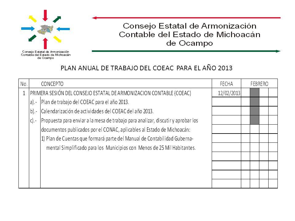 PLAN ANUAL DE TRABAJO DEL COEAC PARA EL AÑO 2013