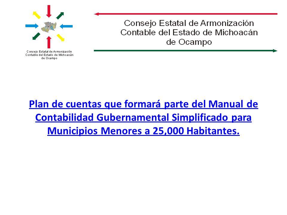 Plan de cuentas que formará parte del Manual de Contabilidad Gubernamental Simplificado para Municipios Menores a 25,000 Habitantes.