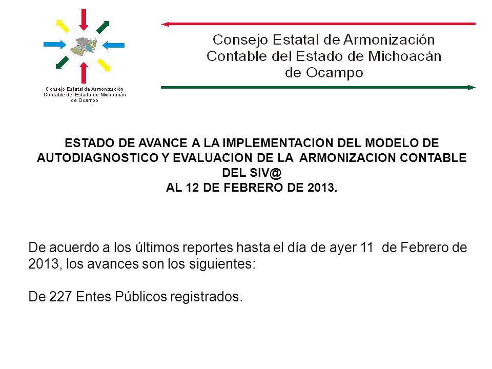 ESTADO DE AVANCE A LA IMPLEMENTACION DEL MODELO DE AUTODIAGNOSTICO Y EVALUACION DE LA ARMONIZACION CONTABLE DEL SIV@ AL 12 DE FEBRERO DE 2013.