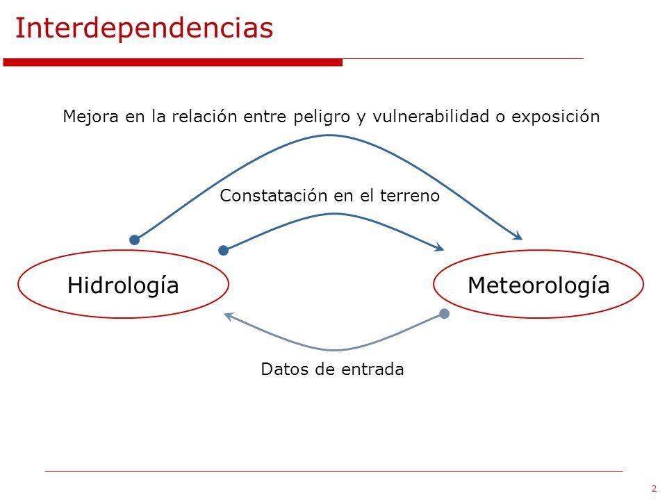 2 Interdependencias Constatación en el terreno HidrologíaMeteorología Datos de entrada Mejora en la relación entre peligro y vulnerabilidad o exposici