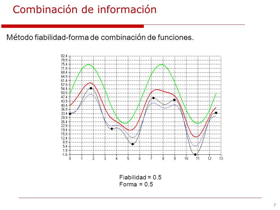 7 Combinación de información Fiabilidad = 0.5 Forma = 0.5 M é todo fiabilidad-forma de combinaci ó n de funciones.