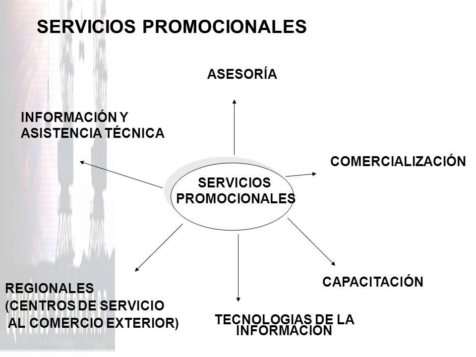 SERVICIOS PROMOCIONALES INFORMACIÓN Y ASISTENCIA TÉCNICA COMERCIALIZACIÓN REGIONALES (CENTROS DE SERVICIO AL COMERCIO EXTERIOR) CAPACITACIÓN SERVICIOS