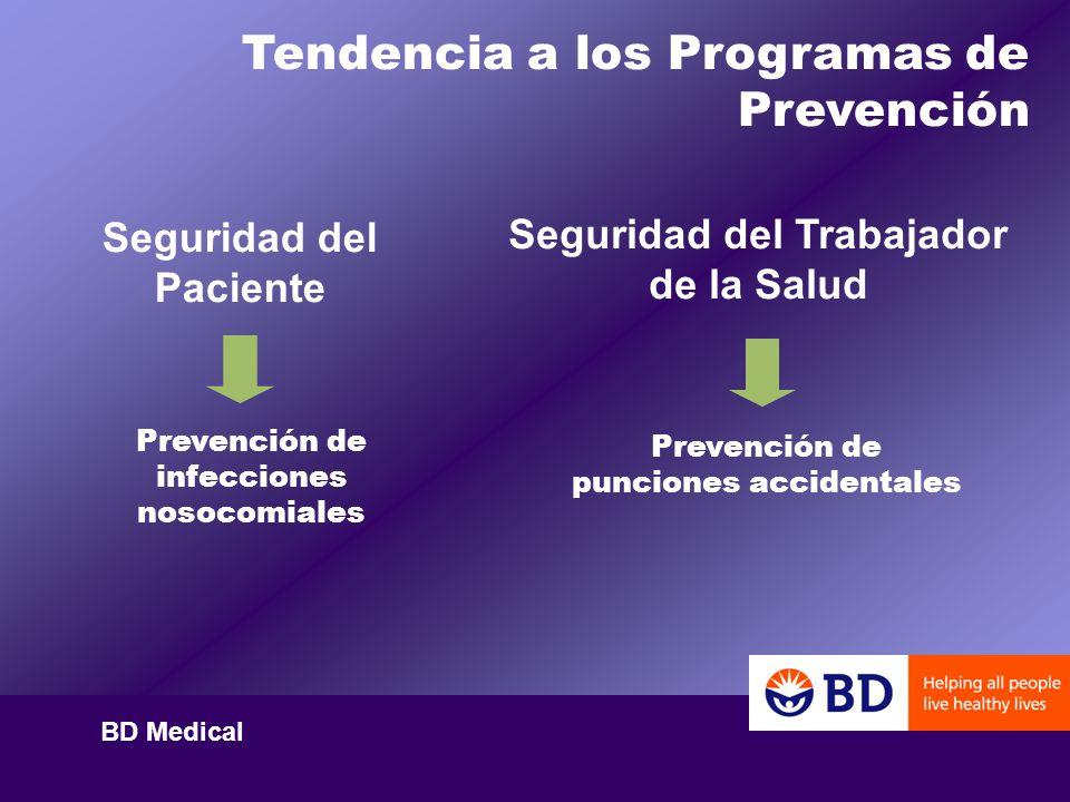 BD Medical ¿Qué es una infección nosocomial.