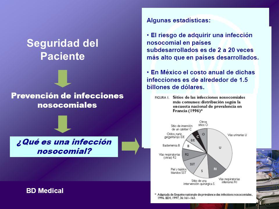 BD Medical 0 2.5 5.0 7.5 10.0 % EUROPAEUAARGENTINA 12.5 15.0 INGLATERRAMEX 7%5-10% 11%3-4% MAS DE 102 MIL CASOS 1997 2000 Incidencia de infecciones nosocomiales segun paises seleccionados y región ?