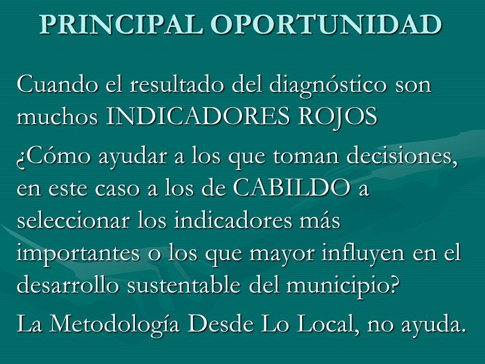 PRINCIPAL OPORTUNIDAD Cuando el resultado del diagnóstico son muchos INDICADORES ROJOS ¿Cómo ayudar a los que toman decisiones, en este caso a los de