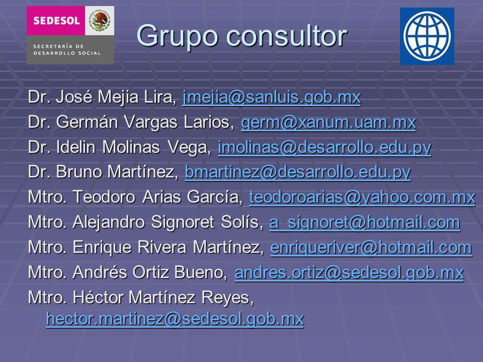 Grupo consultor Dr. José Mejia Lira, jmejia@sanluis.gob.mx jmejia@sanluis.gob.mx Dr.