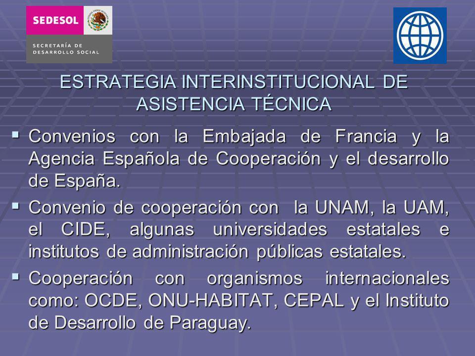 ESTRATEGIA INTERINSTITUCIONAL DE ASISTENCIA TÉCNICA Convenios con la Embajada de Francia y la Agencia Española de Cooperación y el desarrollo de España.