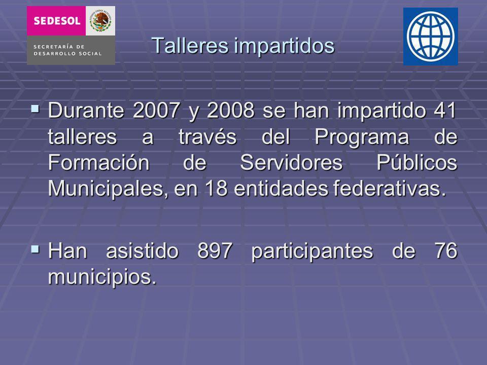 Talleres impartidos Durante 2007 y 2008 se han impartido 41 talleres a través del Programa de Formación de Servidores Públicos Municipales, en 18 enti