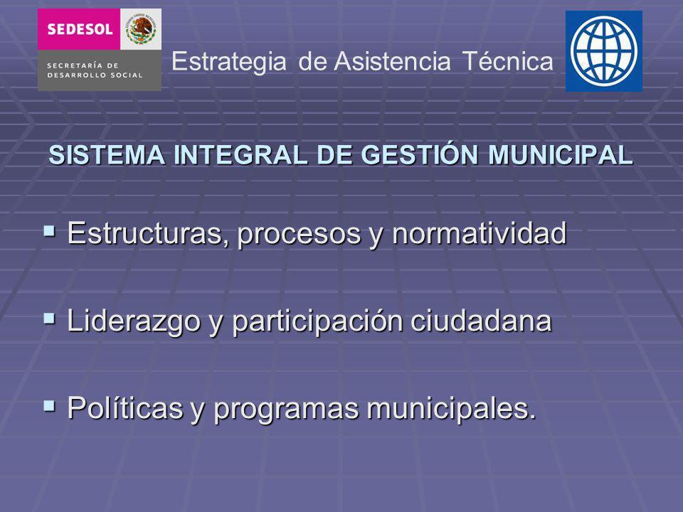 SISTEMA INTEGRAL DE GESTIÓN MUNICIPAL Estructuras, procesos y normatividad Estructuras, procesos y normatividad Liderazgo y participación ciudadana Liderazgo y participación ciudadana Políticas y programas municipales.