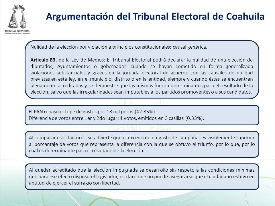 Argumentación del Tribunal Electoral de Coahuila El PAN rebasó el tope de gastos por 18 mil pesos (42.85%).