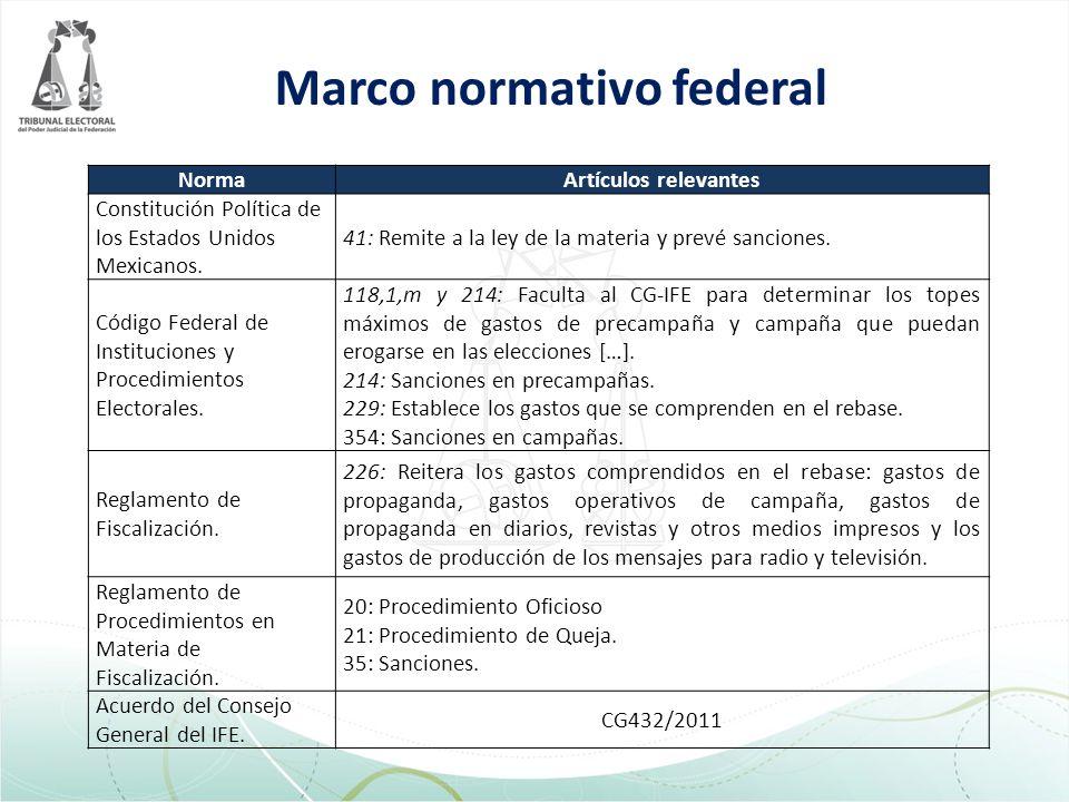 NormaArtículos relevantes Constitución Política de los Estados Unidos Mexicanos.