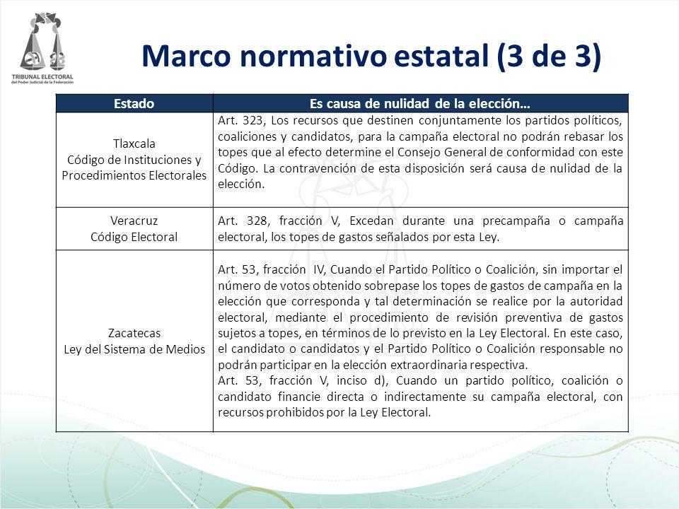 Marco normativo estatal (3 de 3) EstadoEs causa de nulidad de la elección… Tlaxcala Código de Instituciones y Procedimientos Electorales Art.