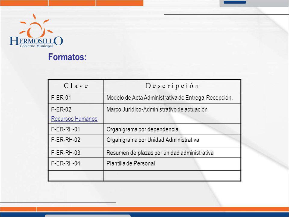 Formatos: C l a v eD e s c r i p c i ó n F-ER-01Modelo de Acta Administrativa de Entrega-Recepción. F-ER-02 Recursos Humanos Marco Jurídico-Administra