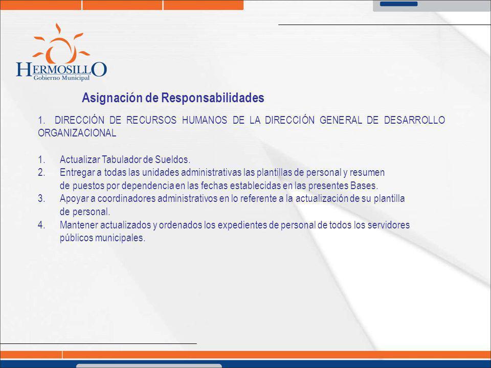 Asignación de Responsabilidades 1. DIRECCIÓN DE RECURSOS HUMANOS DE LA DIRECCIÓN GENERAL DE DESARROLLO ORGANIZACIONAL 1. Actualizar Tabulador de Sueld