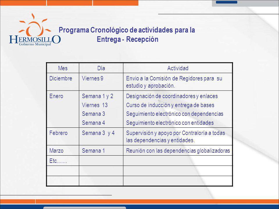 Programa Cronológico de actividades para la Entrega - Recepción MesDíaActividad DiciembreViernes 9Envio a la Comisión de Regidores para su estudio y a