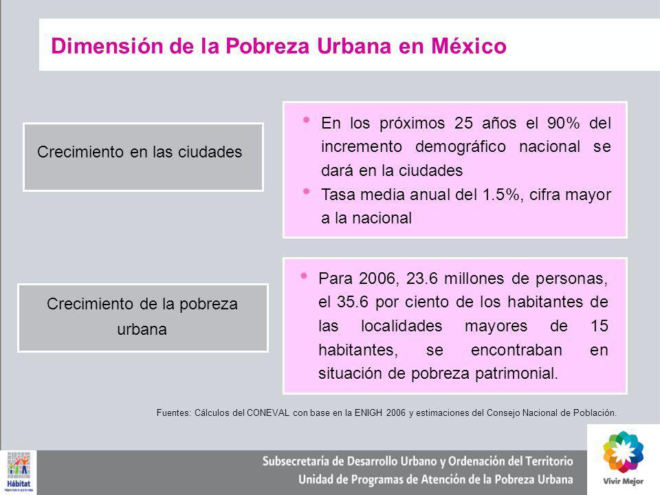 Haga clic para cambiar el estilo de título Haga clic para modificar el estilo de texto del patrón Segundo nivel Tercer nivel Cuarto nivel Quinto nivel Dimensión de la Pobreza Urbana en México Fuentes: Cálculos del CONEVAL con base en la ENIGH 2006 y estimaciones del Consejo Nacional de Población.