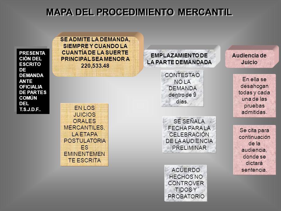 PRESENTA CIÓN DEL ESCRITO DE DEMANDA ANTE OFICIALIA DE PARTES COMÚN DEL T.S.J.D.F.. EN LOS JUICIOS ORALES MERCANTILES, LA ETAPA POSTULATORIA ES EMINEN