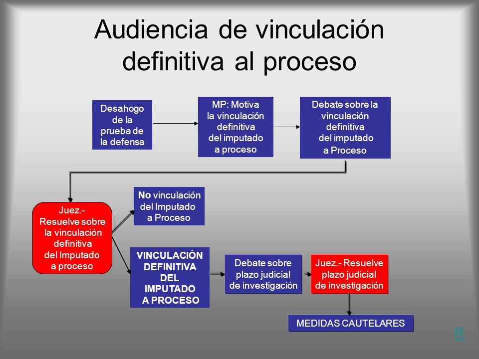 Audiencia de vinculación definitiva al proceso Juez.- Resuelve sobre la vinculación definitiva del Imputado a proceso R MP: Motiva la vinculación defi