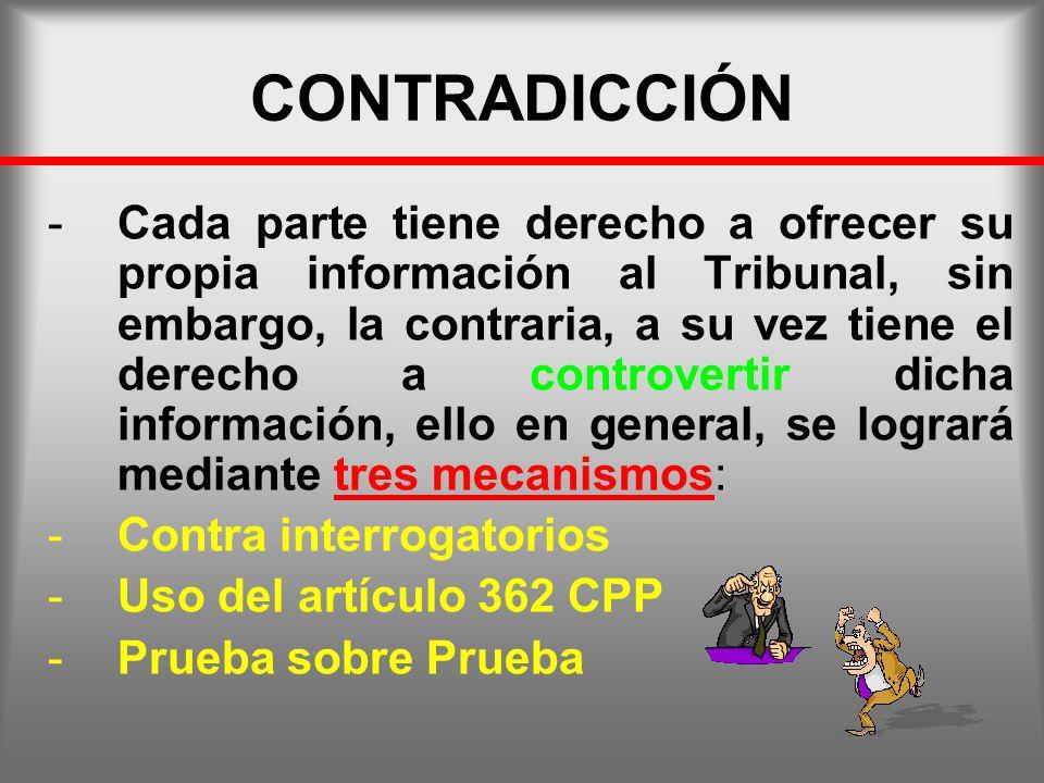CONTRADICCIÓN -Cada parte tiene derecho a ofrecer su propia información al Tribunal, sin embargo, la contraria, a su vez tiene el derecho a controvert