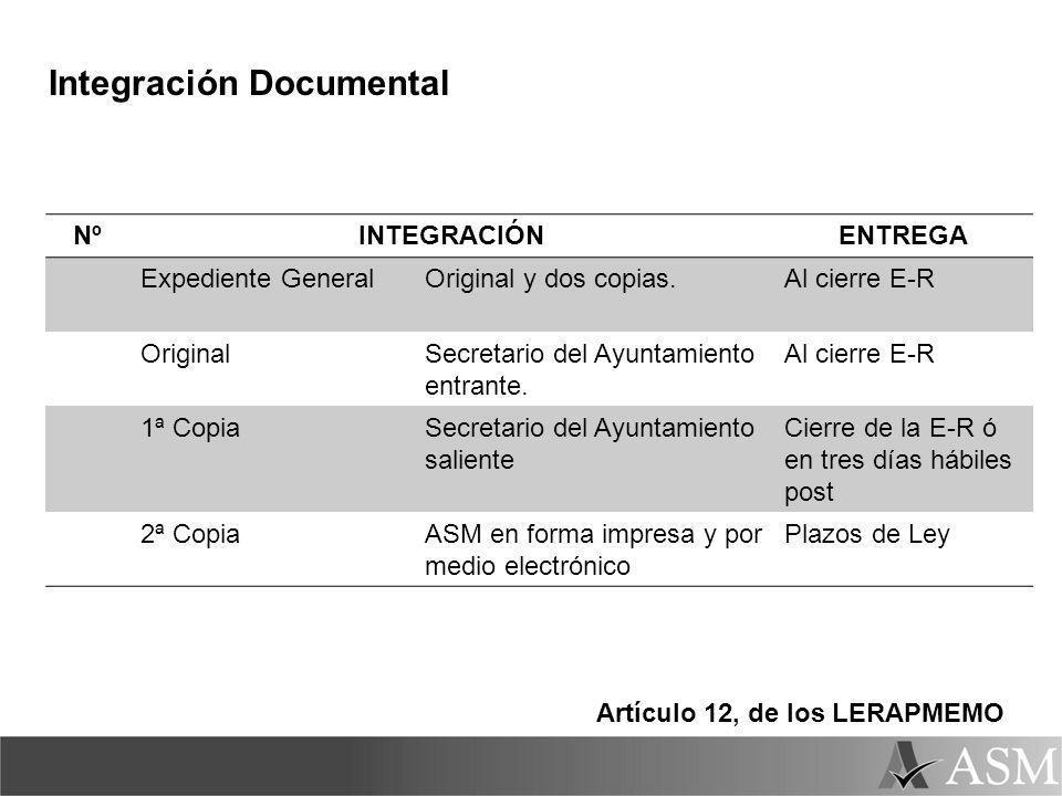 NºINTEGRACIÓNENTREGA Expediente GeneralOriginal y dos copias.Al cierre E-R OriginalSecretario del Ayuntamiento entrante.