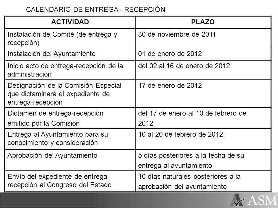 ACTIVIDADPLAZO Instalación de Comité (de entrega y recepción) 30 de noviembre de 2011 Instalación del Ayuntamiento01 de enero de 2012 Inicio acto de e