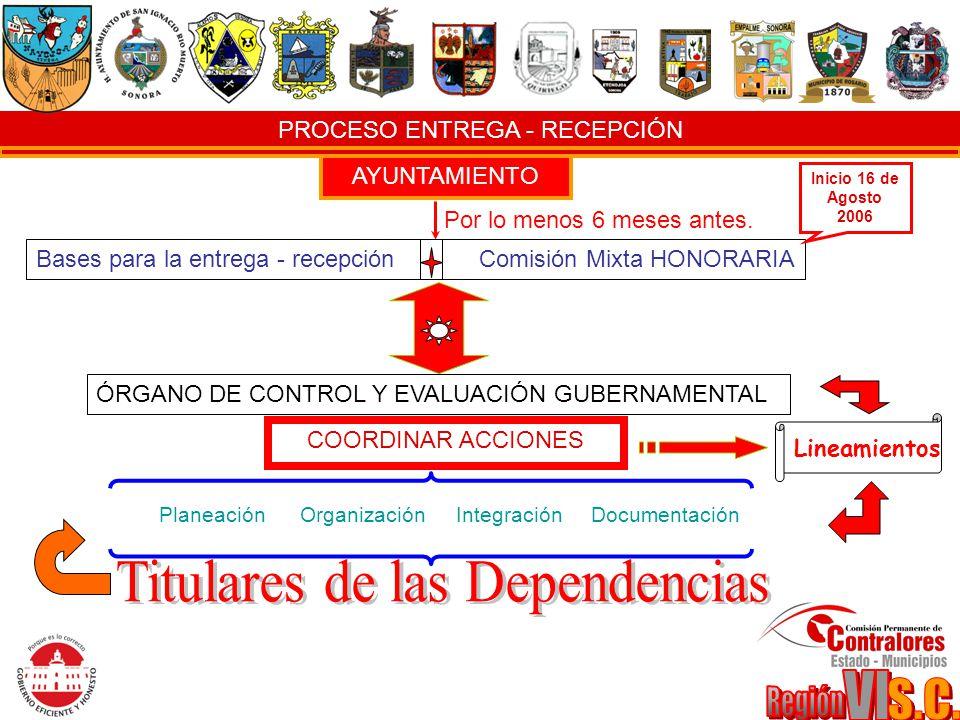 PROCESO ENTREGA - RECEPCIÓN AYUNTAMIENTO Bases para la entrega - recepción Por lo menos 6 meses antes. Comisión Mixta HONORARIA Inicio 16 de Agosto 20