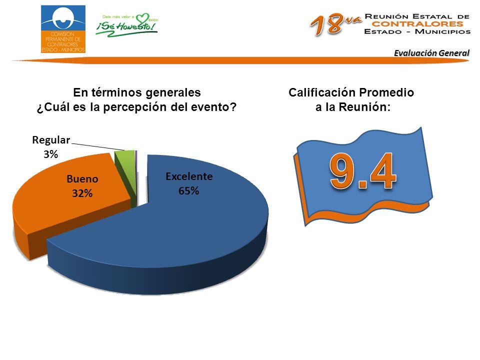 En términos generales ¿Cuál es la percepción del evento Calificación Promedio a la Reunión: